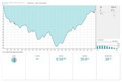 OWD #48 2016-06-30@11-30 Saint Lucia, Soufriere (Superman's Flight) (MistyTree Adventures) Tags: scubadiving caribbean stlucia soufriere supermansflight chart divechart graph