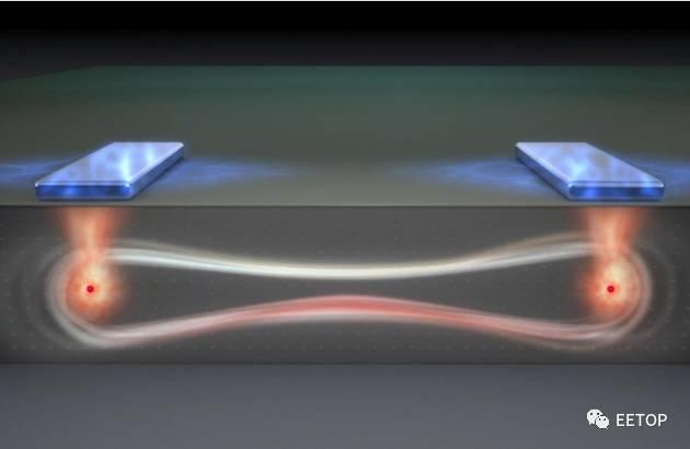 量子计算机研究取得新突破:用现有技术生产量子芯片