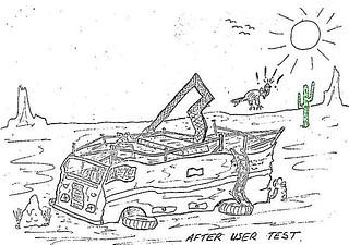 After Ueser Testing