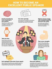 How to Become a Professional Speaker (johncalubph) Tags: tipsofmotivationalspeaker motivate motivationalspeaker johncalub