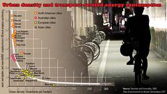 WorldCitiesTokyo (GeoJuice) Tags: urban geography worldcities geojuice graphics