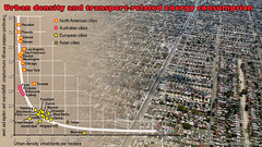 WorldCitiesLosAngeles02w (GeoJuice) Tags: urban geography worldcities geojuice graphics