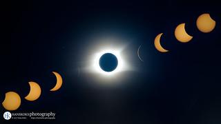 Eclipse Progression 2017