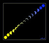 Solar Eclipse - HSS Edition (GAPHIKER) Tags: eclipse solar total not blairstown newjersey august 21 2017 august212017 solarfilter filter sun moon technical sequence timed sunspots ar2671 ar2672 hss happyslidersunday