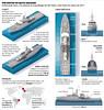Navio Araguari (LUCIANO VERONEZI) Tags: • infográfico ilustração 3d infografia ilustrações