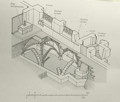 Rothwell Ossuary: Cutaway 3D view