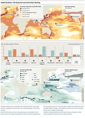 Global Variations – The Rising Sea Level and Surface Warming (boellstiftung) Tags: oceanatlas climatechange pollution sea ocean heinrichboellfoundation maritimeindustry shippingindustry overfishing ecosystem biodiversity
