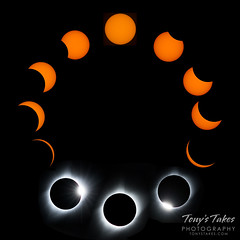 Stages of the solar eclipse