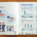 全国信用協同組合連合会 ミニディスクロージャー誌(2017)