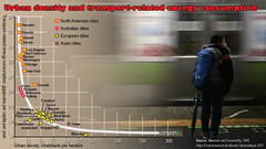 World CitiesTokyo05w (GeoJuice) Tags: urban geography worldcities geojuice graphics