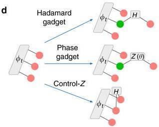 【Nature重磅】清華段路明組發現深度學習和量子物理重要關聯