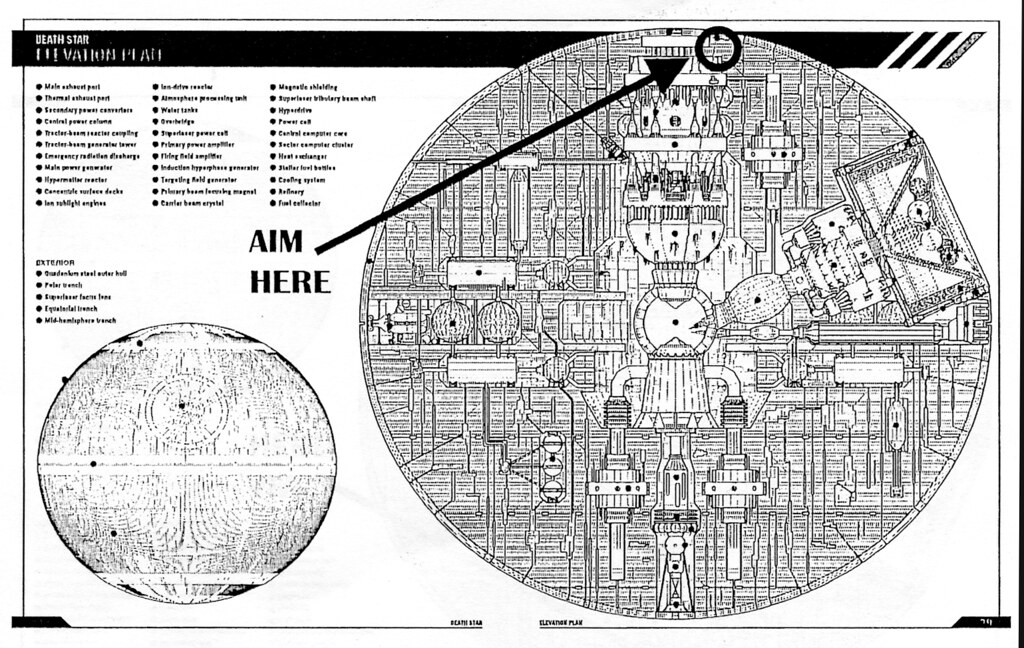 The Worlds Best Photos Of Blueprints And Starwars Flickr Hive Mind - Death star blueprints