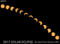 2017 Solar Eclipse (Adam C Images) Tags: nikon d3300 crop factor 15x solar eclipse sun spots photoshop nisi filters irnd 10 stop 6 big stopper little space noaa