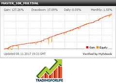 Investimenti in Trading automatico in Italia per conto di Tradingforlife.it (tradingforlife) Tags: investimenti nel trading automatico itali