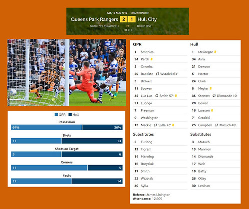 19th August 2017 : Queens Park Rangers 2 - Hull City 1