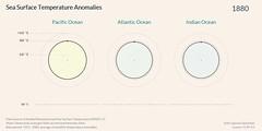 Sea Surface Temperature Anomalies Area (anttilipponen) Tags: dataviz visualization sea surface temperature anomaly ocean