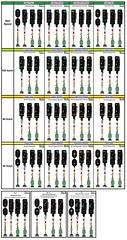 Hl Signals 2 (Mark Vogel) Tags: train railroad railway chemindefer eisenbahn db deutschebahn germany allemagne deutschland signal operatingrules signaldiagram signalchart signalaspects eisenbahnsignal signale signalbilder