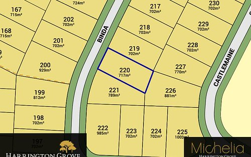 Lot 220, Binda Way, Harrington Park NSW