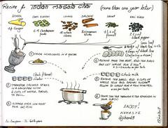 Sketchnotes: Recipe of masala chai (Claudio Nichele (@jihan65 on Twitter)) Tags: tea chai masalachai blacktea indiantea sketchnotes sketchnote sketch sketchbook sketching drawing draw illustration recipe ginger cinnamon blackpepper cloves greencardamom fennel