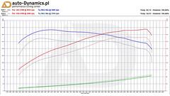 BMW X1 xDrive25i [F48] Elektroniczny Moduł Silnika ECU NOVATUNE Filtr BMC Dystanse EIBACH + Upgrade Hamulców auto-Dynamics.pl (auto-Dynamics.pl [Performance Tuning Center]) Tags: bmw x1 f48 xdrive chip tuning performance części akcesoria modyfikacje zmiany dodatki gadżety ad autodynamicspl warszawa warsaw polska poland szafirowa