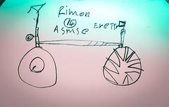 Rimon 14 , Eritrea