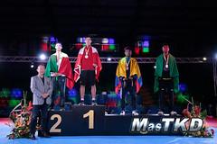 Costa Rica, Panamericano de Taekwondo, Cadetes y juveniles