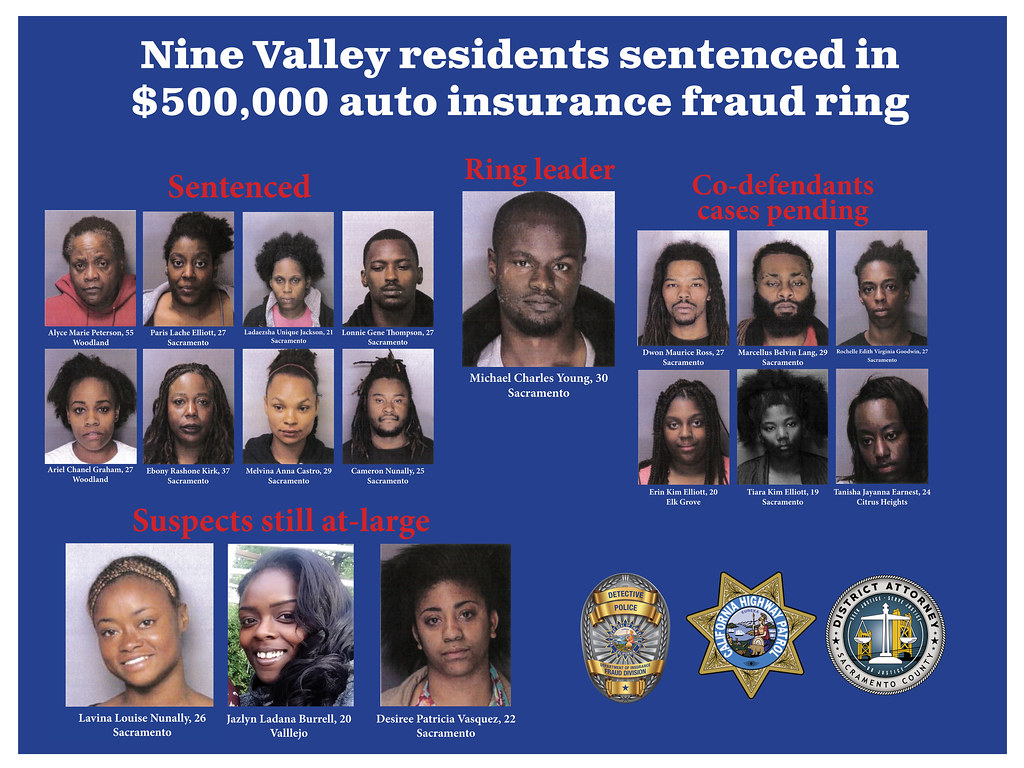 fraud and motives of insurance fraud Fraud motives seldom do you hear stories popping up where the government indicted or got convictions against healthcare providers accused of committing insurance.