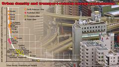 WorldCitiesTokyo04w (GeoJuice) Tags: urban geography worldcities geojuice graphics