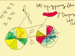 NichtvonderStange!2-Daayoung 3-Web