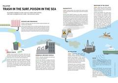 Trash in the Surf, Poison in the Sea (boellstiftung) Tags: oceanatlas climatechange pollution sea ocean heinrichboellfoundation maritimeindustry shippingindustry overfishing ecosystem biodiversity