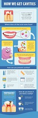What might be causing your toothache (moisesriggins) Tags: toothache oral health dental care teeth gums cavities toothloss