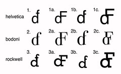 Lettermark roughs (dakotafoster) Tags: foster 30522