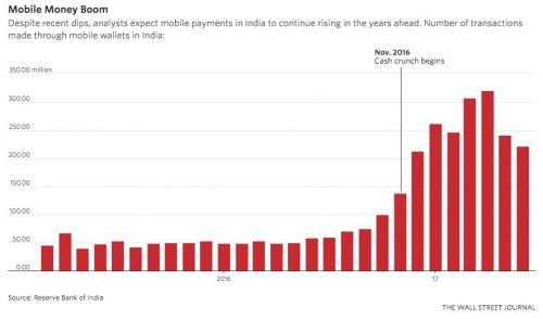 全球移動支付之爭:阿里、騰訊遙遙領先於矽谷