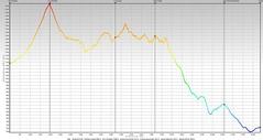 Profilo altimetrico AD (Emanuele Lotti) Tags: traccia quotata gps rifugio donegani foce giovetto sentiero attrezzato piotti ferrata lizzari cresta nattapiana zaccagna pizzo aquila profilo altimetrico