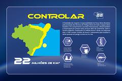 03 - Dimensão 22 - Controlar, defender, integrar. (Força Aérea Brasileira - Página Oficial) Tags: fab forcaaereabrasileira aeronautica dimensao 22 missao forçaaéreabrasileira brasil brazil brazilianairforce controlar defender integrar campanha
