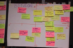 Scuola FedEmo (Sergio Cabigiosu) Tags: corso di formazione esperienziale sviluppo personale empowerment teambuilding team canvas sergio cabigiosu scuola fedemo kedrion fondazione campus lucca settembre 2017