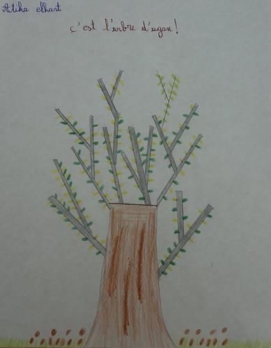 dessin d'Atika sur l'argan