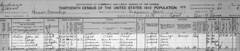 1910 census - John M Keller