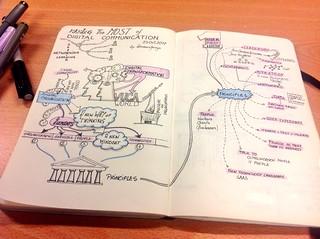 Session on Digital Transformation - Sketchnotes