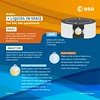 Fluidics experiment infographic (europeanspaceagency) Tags: fluidics fluidphysics cnes airbusdefenseandspace sloshing liquids space vitamission paolonespoli research internationalspacestation infographics