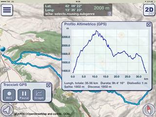 01/11/17 - Altimetria del grande anello in solitaria, Parco Naturale Regionale Sirente-Velino, (AQ) Abruzzo