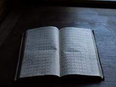 the attic 1/3 (michaelmueller410) Tags: museum buch book script denkmal ausstellung stilleben stillleben kladde scripting handwriting dark