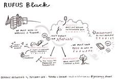 rufus_black