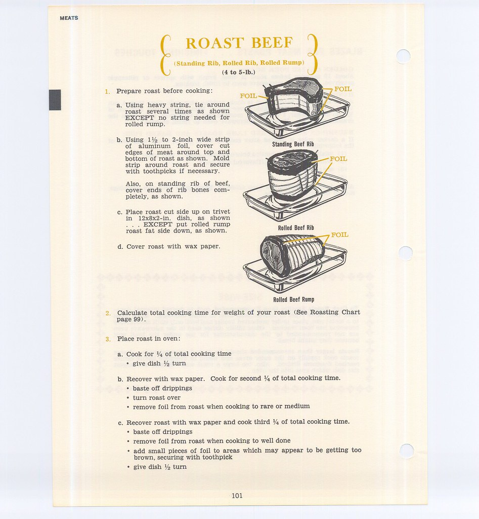 National Microwave Oven User Manual