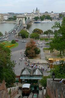 Budapest funicular castle