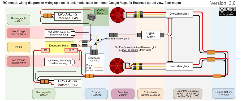 The World\'s most recently posted photos of diagram and wiring ...