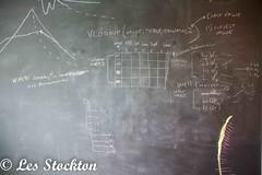 20171205_14062401.jpg (Les_Stockton) Tags: chalkboard office tulsa oklahoma unitedstates us