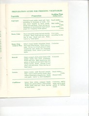 scan0254 (Eudaemonius) Tags: ph0775 home freezing raw 20171125 eudaemonius bluemarblebounty recipe recipes cookbook cook book cooking