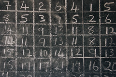 number's game (rick.onorato) Tags: malawi africa kande beach numbers chalk board