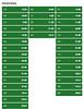 hergro (Unibet: https://bit.ly/1MPy3Qj) Tags: odds correct score heracles fcgroningen unibet httpbitly1mpy3qj eredivisie hergro herfcg almelo groningen fcg